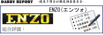 ENZO(エンツォ)