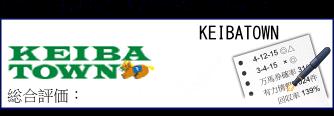 競馬タウン(KEIBATOWN)